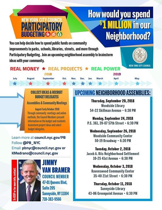 Participatory Budgeting: Parks AssemblyJacob A  Riis Neighborhood